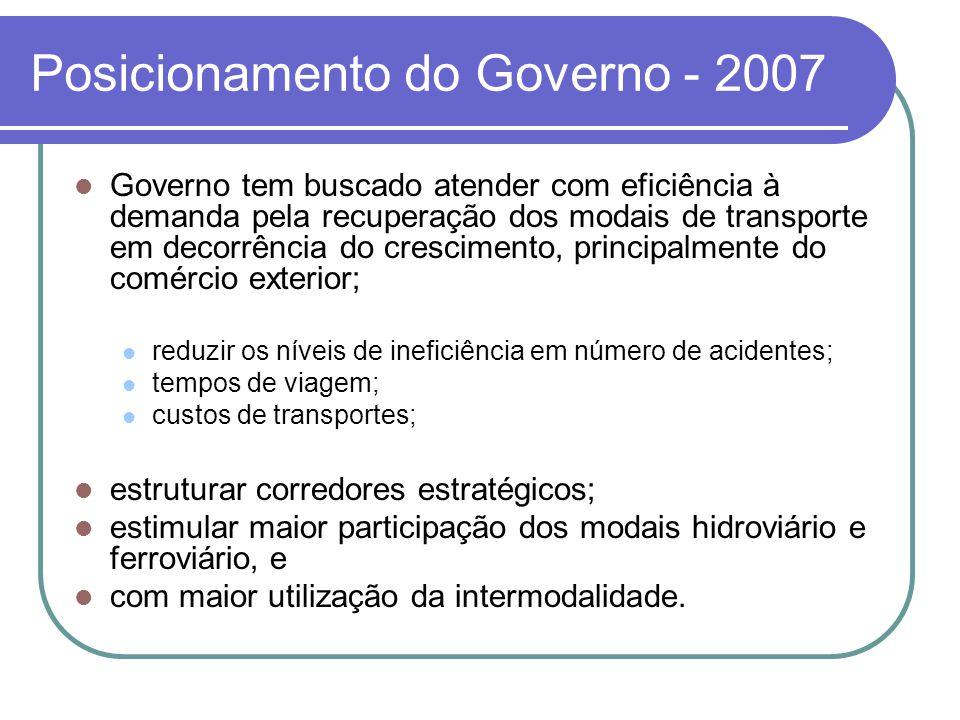 Posicionamento do Governo - 2007 Governo tem buscado atender com eficiência à demanda pela recuperação dos modais de transporte em decorrência do cres
