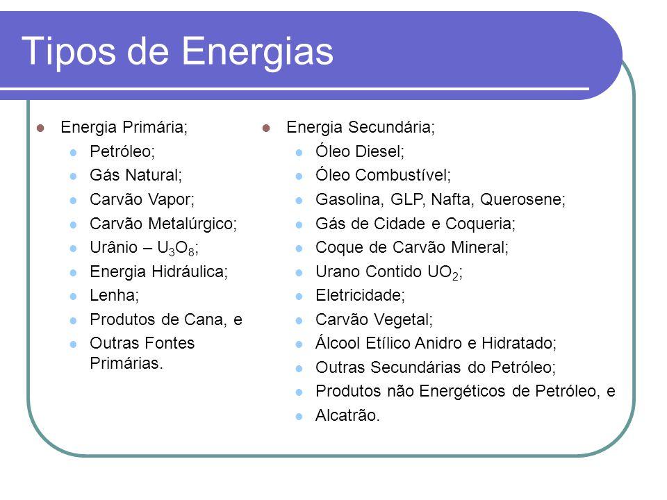 Tipos de Energias Energia Primária; Petróleo; Gás Natural; Carvão Vapor; Carvão Metalúrgico; Urânio – U 3 O 8 ; Energia Hidráulica; Lenha; Produtos de