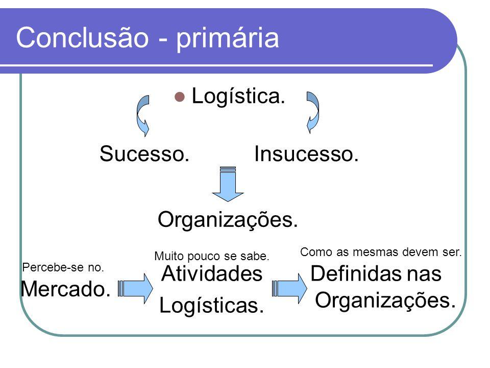 Conclusão - primária Logística. Sucesso.Insucesso. Organizações. Atividades Logísticas. Mercado. Definidas nas Organizações. Percebe-se no. Muito pouc