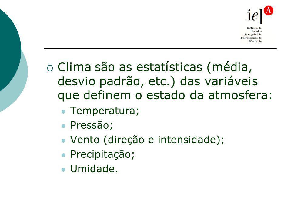 Clima são as estatísticas (média, desvio padrão, etc.) das variáveis que definem o estado da atmosfera: Temperatura; Pressão; Vento (direção e intensidade); Precipitação; Umidade.