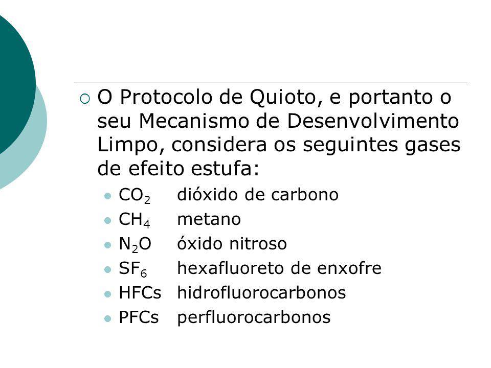 O Protocolo de Quioto, e portanto o seu Mecanismo de Desenvolvimento Limpo, considera os seguintes gases de efeito estufa: CO 2 dióxido de carbono CH 4 metano N 2 Oóxido nitroso SF 6 hexafluoreto de enxofre HFCshidrofluorocarbonos PFCsperfluorocarbonos