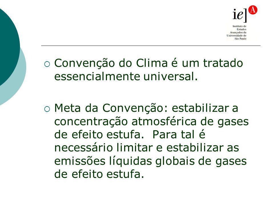 Convenção do Clima é um tratado essencialmente universal. Meta da Convenção: estabilizar a concentração atmosférica de gases de efeito estufa. Para ta