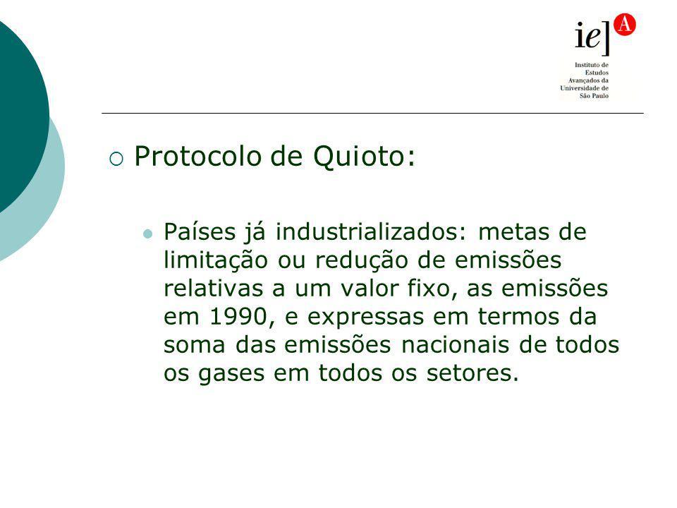 Protocolo de Quioto: Países já industrializados: metas de limitação ou redução de emissões relativas a um valor fixo, as emissões em 1990, e expressas em termos da soma das emissões nacionais de todos os gases em todos os setores.