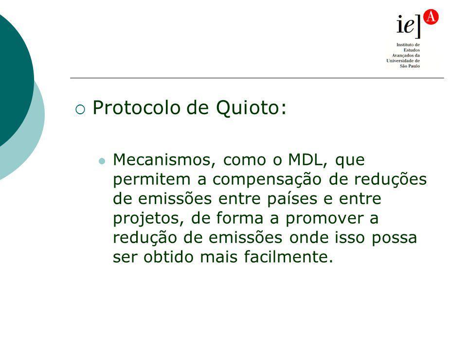 Protocolo de Quioto: Mecanismos, como o MDL, que permitem a compensação de reduções de emissões entre países e entre projetos, de forma a promover a r