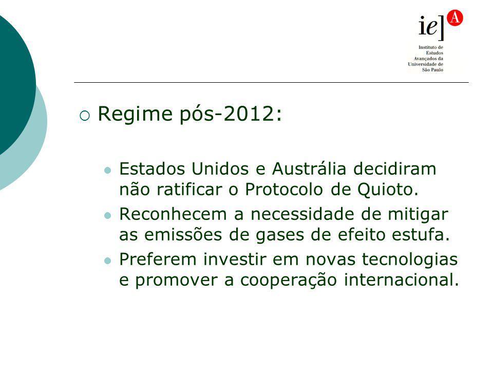 Regime pós-2012: Estados Unidos e Austrália decidiram não ratificar o Protocolo de Quioto. Reconhecem a necessidade de mitigar as emissões de gases de