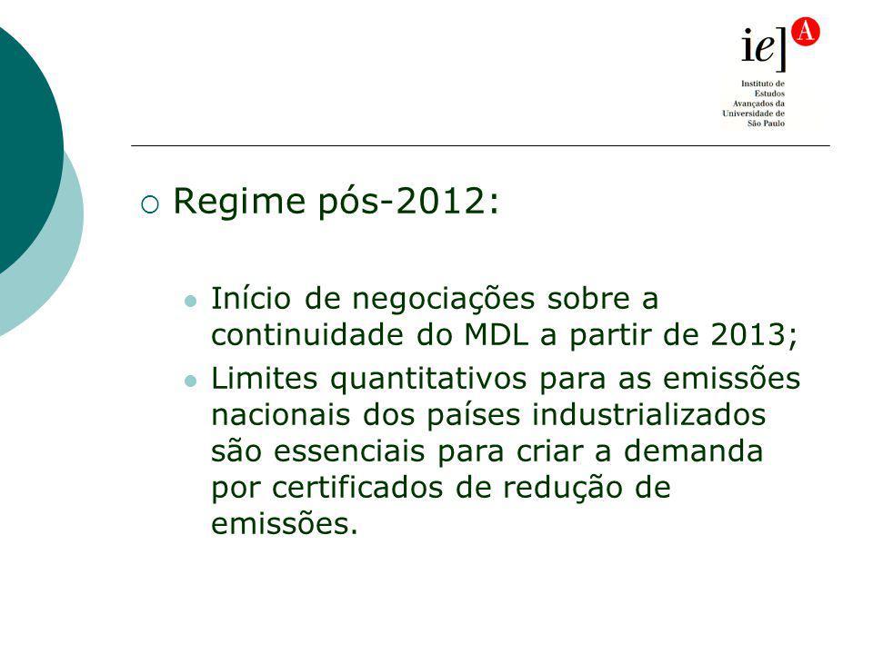 Regime pós-2012: Início de negociações sobre a continuidade do MDL a partir de 2013; Limites quantitativos para as emissões nacionais dos países industrializados são essenciais para criar a demanda por certificados de redução de emissões.