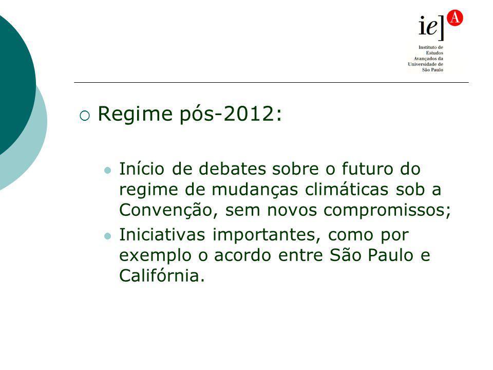 Regime pós-2012: Início de debates sobre o futuro do regime de mudanças climáticas sob a Convenção, sem novos compromissos; Iniciativas importantes, como por exemplo o acordo entre São Paulo e Califórnia.