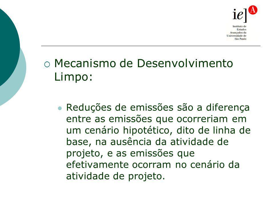 Mecanismo de Desenvolvimento Limpo: Reduções de emissões são a diferença entre as emissões que ocorreriam em um cenário hipotético, dito de linha de base, na ausência da atividade de projeto, e as emissões que efetivamente ocorram no cenário da atividade de projeto.