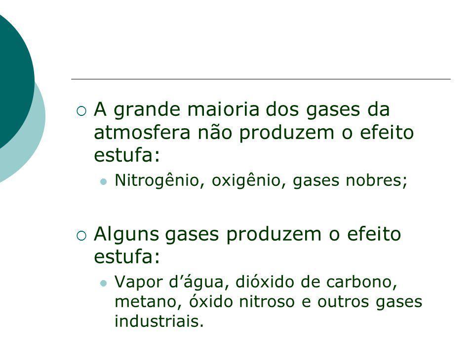A grande maioria dos gases da atmosfera não produzem o efeito estufa: Nitrogênio, oxigênio, gases nobres; Alguns gases produzem o efeito estufa: Vapor dágua, dióxido de carbono, metano, óxido nitroso e outros gases industriais.