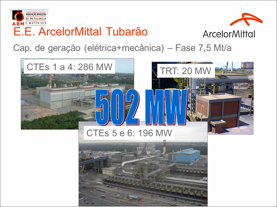 Cap. de geração (elétrica+mecânica) – Fase 7,5 Mt/a CTEs 1 a 4: 286 MW CTEs 5 e 6: 196 MW TRT: 20 MW