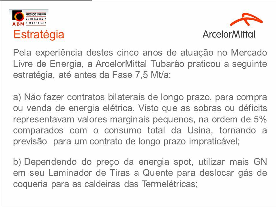 Estratégia Pela experiência destes cinco anos de atuação no Mercado Livre de Energia, a ArcelorMittal Tubarão praticou a seguinte estratégia, até ante