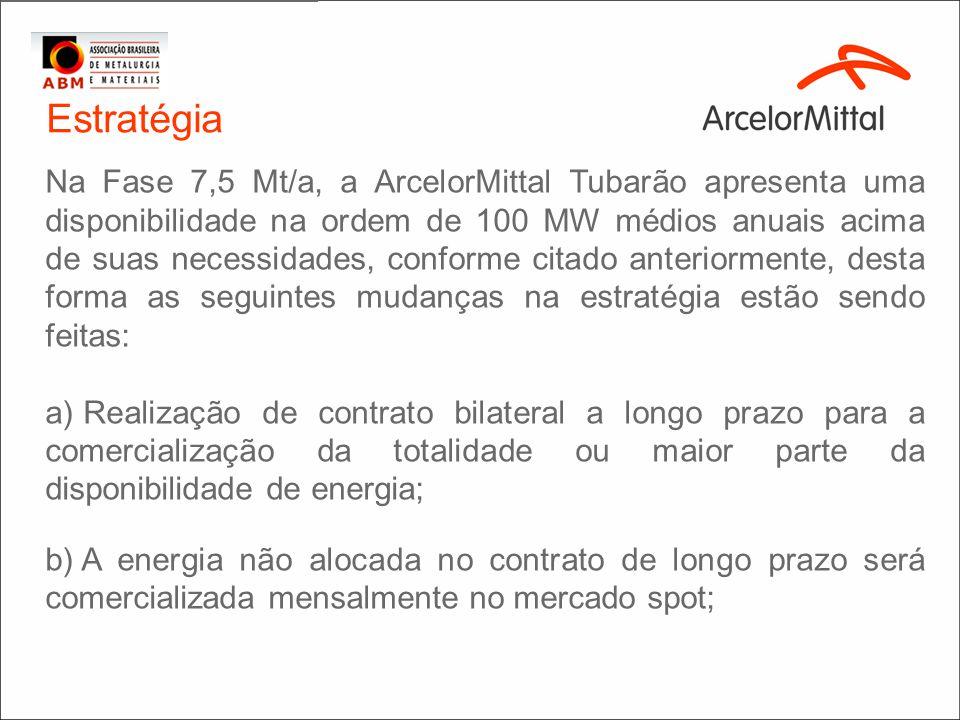 Estratégia Na Fase 7,5 Mt/a, a ArcelorMittal Tubarão apresenta uma disponibilidade na ordem de 100 MW médios anuais acima de suas necessidades, confor
