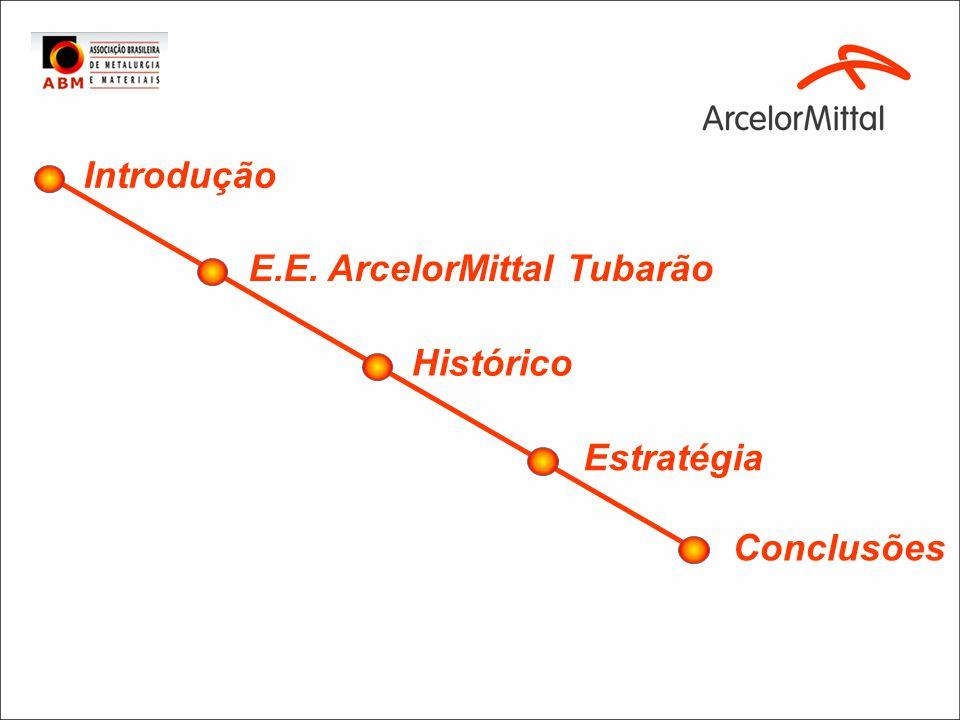 Introdução E.E. ArcelorMittal Tubarão Histórico Estratégia Conclusões