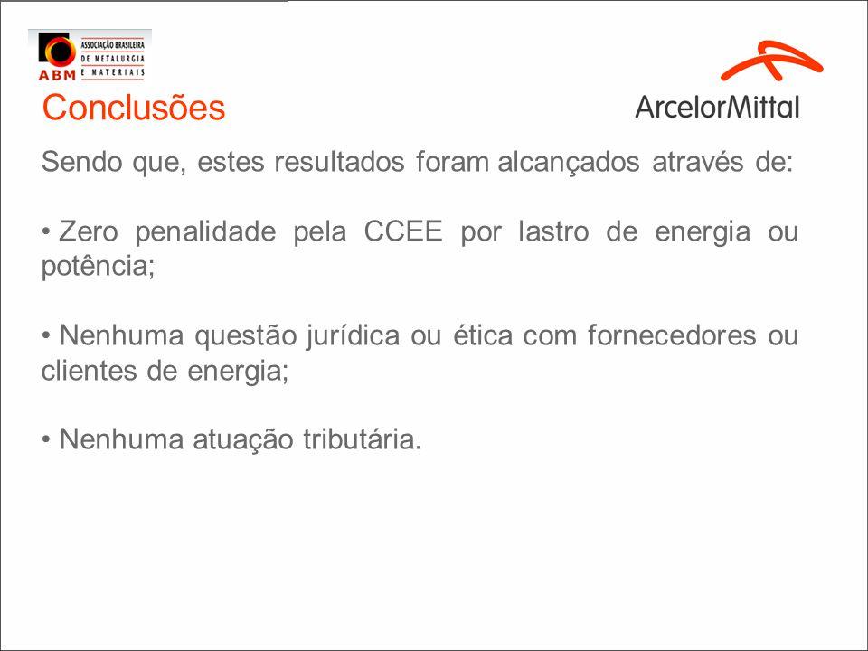 Conclusões Sendo que, estes resultados foram alcançados através de: Zero penalidade pela CCEE por lastro de energia ou potência; Nenhuma questão juríd