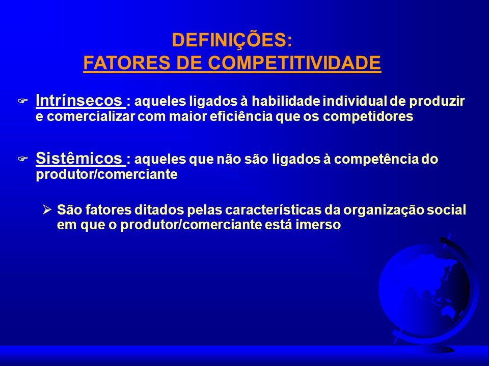 DEFINIÇÕES: FATORES DE COMPETITIVIDADE F Intrínsecos : aqueles ligados à habilidade individual de produzir e comercializar com maior eficiência que os