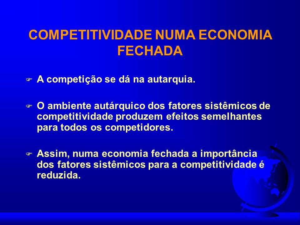 COMPETITIVIDADE NUMA ECONOMIA FECHADA F A competição se dá na autarquia. F O ambiente autárquico dos fatores sistêmicos de competitividade produzem ef