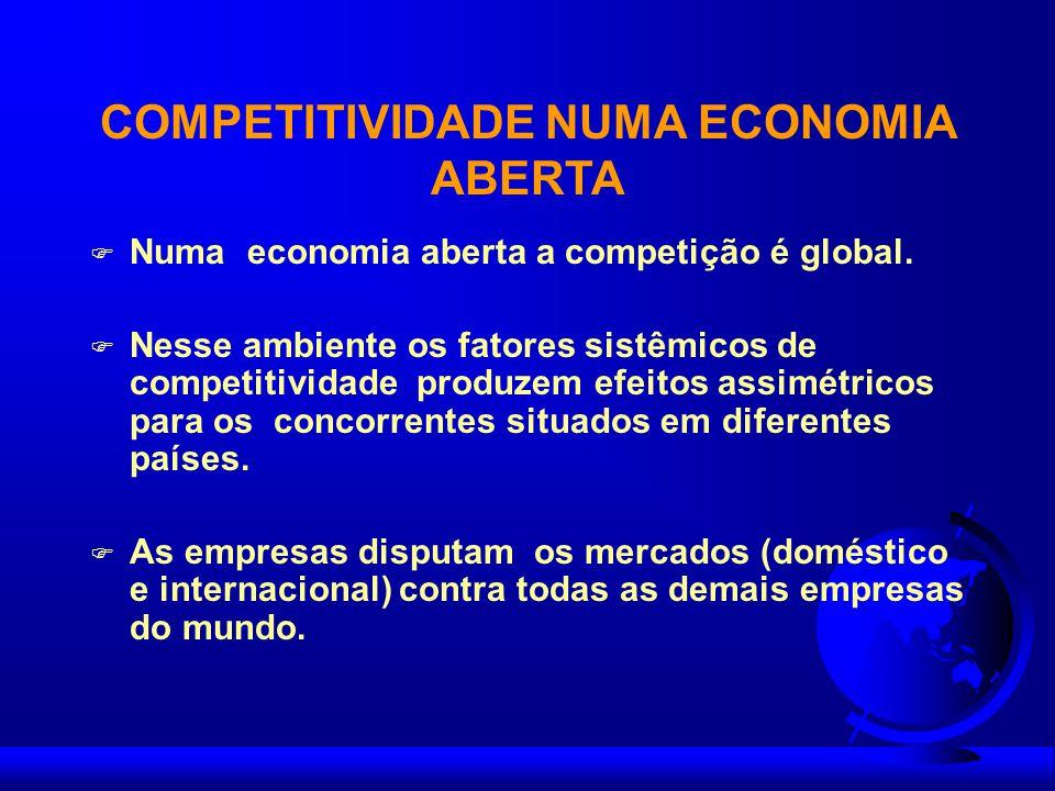 COMPETITIVIDADE NUMA ECONOMIA ABERTA F Numa economia aberta a competição é global. F Nesse ambiente os fatores sistêmicos de competitividade produzem