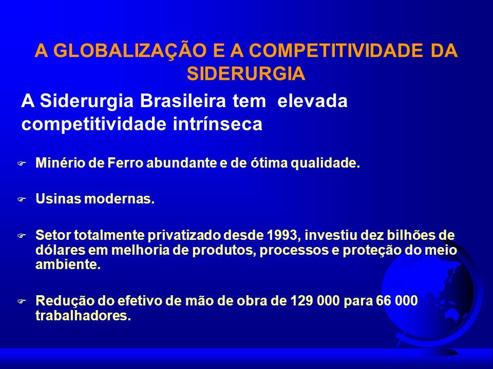 A GLOBALIZAÇÃO E A COMPETITIVIDADE DA SIDERURGIA F Minério de Ferro abundante e de ótima qualidade. F Usinas modernas. F Setor totalmente privatizado