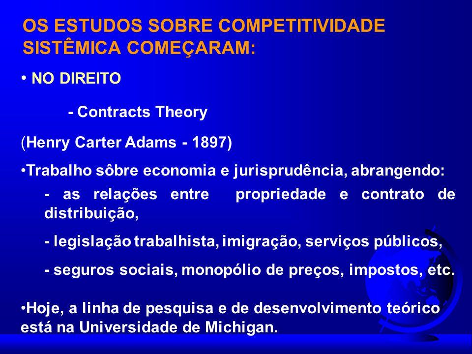 NO DIREITO - Contracts Theory (Henry Carter Adams - 1897) Trabalho sôbre economia e jurisprudência, abrangendo: - as relações entre propriedade e cont
