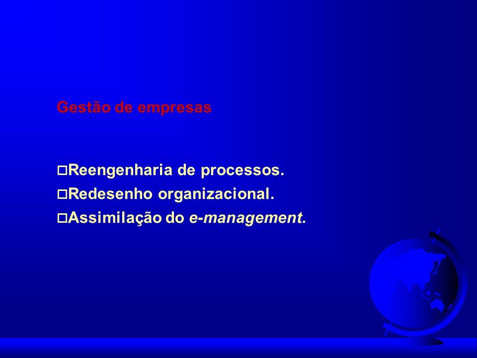 Gestão de empresas Reengenharia de processos. Redesenho organizacional. Assimilação do e-management.
