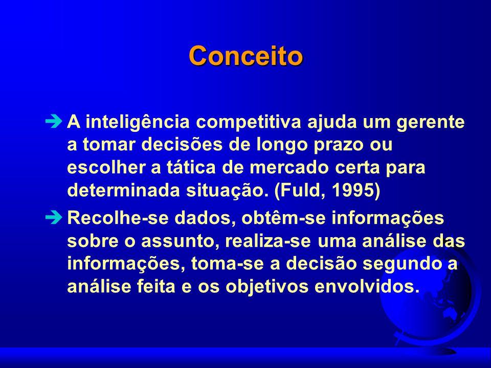 COMPETITIVIDADE NUMA ECONOMIA FECHADA F A competição se dá na autarquia.