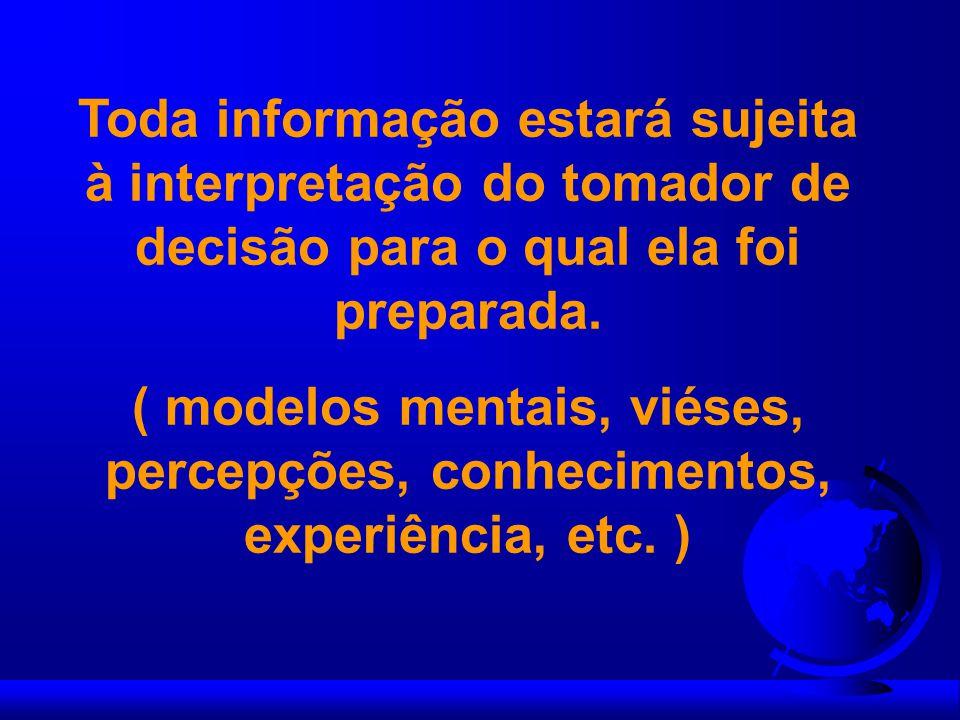 Toda informação estará sujeita à interpretação do tomador de decisão para o qual ela foi preparada. ( modelos mentais, viéses, percepções, conheciment