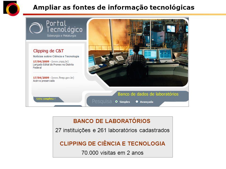 Ampliar as fontes de informação tecnológicas BANCO DE LABORATÓRIOS 27 instituições e 261 laboratórios cadastrados CLIPPING DE CIÊNCIA E TECNOLOGIA 70.000 visitas em 2 anos