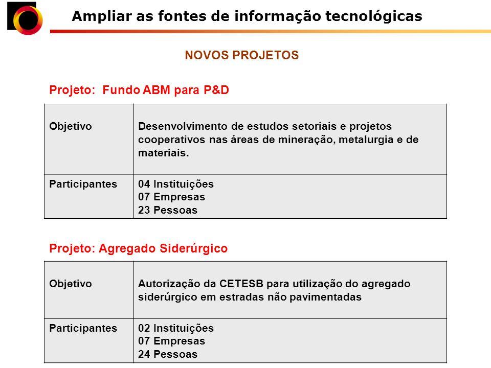Ampliar as fontes de informação tecnológicas NOVOS PROJETOS Projeto: Fundo ABM para P&D ObjetivoDesenvolvimento de estudos setoriais e projetos cooperativos nas áreas de mineração, metalurgia e de materiais.