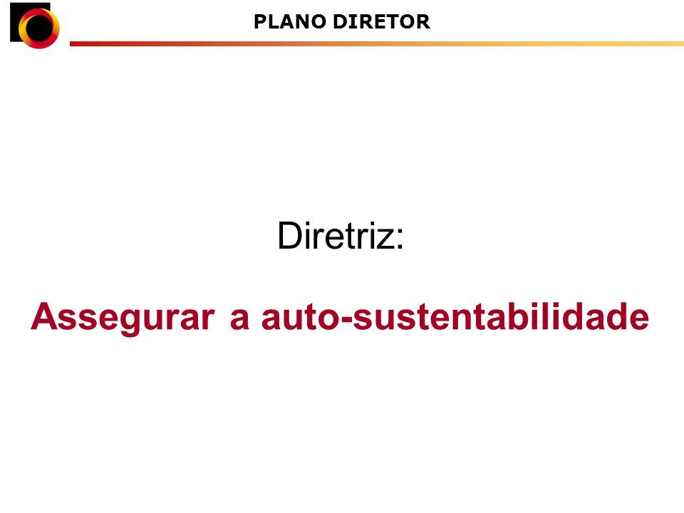 Assegurar a auto-sustentabilidade Diretriz: PLANO DIRETOR