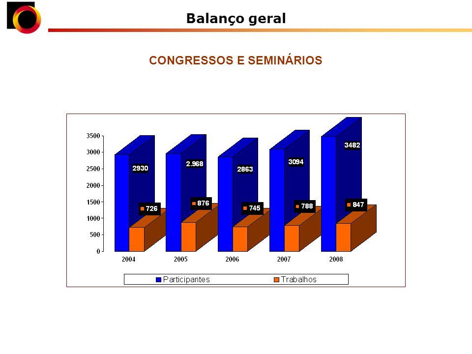 Balanço geral CONGRESSOS E SEMINÁRIOS