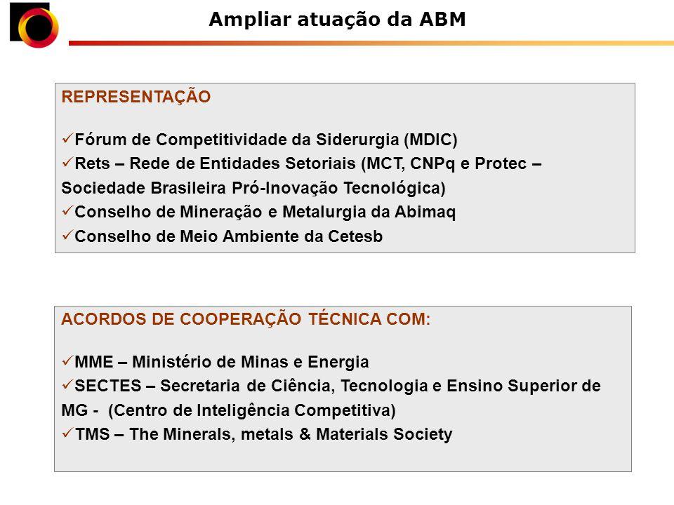 Ampliar atuação da ABM REPRESENTAÇÃO Fórum de Competitividade da Siderurgia (MDIC) Rets – Rede de Entidades Setoriais (MCT, CNPq e Protec – Sociedade Brasileira Pró-Inovação Tecnológica) Conselho de Mineração e Metalurgia da Abimaq Conselho de Meio Ambiente da Cetesb ACORDOS DE COOPERAÇÃO TÉCNICA COM: MME – Ministério de Minas e Energia SECTES – Secretaria de Ciência, Tecnologia e Ensino Superior de MG - (Centro de Inteligência Competitiva) TMS – The Minerals, metals & Materials Society