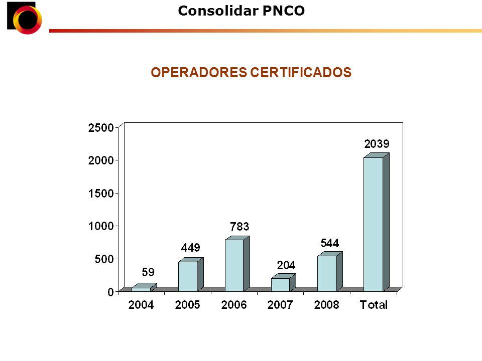 Consolidar PNCO OPERADORES CERTIFICADOS