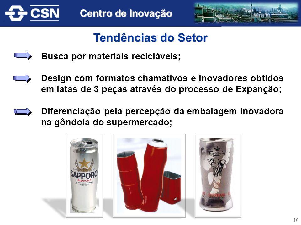 Busca por materiais recicláveis; Design com formatos chamativos e inovadores obtidos em latas de 3 peças através do processo de Expanção; Diferenciaçã