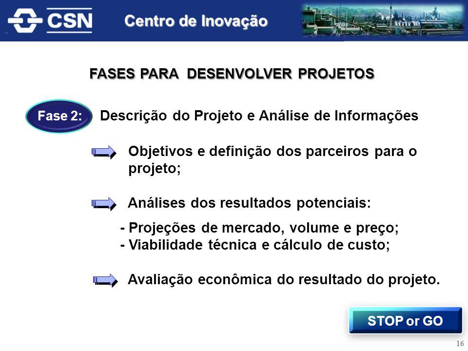 Fase 2: Descrição do Projeto e Análise de Informações Objetivos e definição dos parceiros para o projeto; Análises dos resultados potenciais: - Projeç