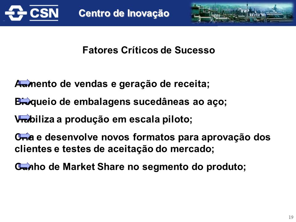 Fatores Críticos de Sucesso Aumento de vendas e geração de receita; Bloqueio de embalagens sucedâneas ao aço; Viabiliza a produção em escala piloto; C