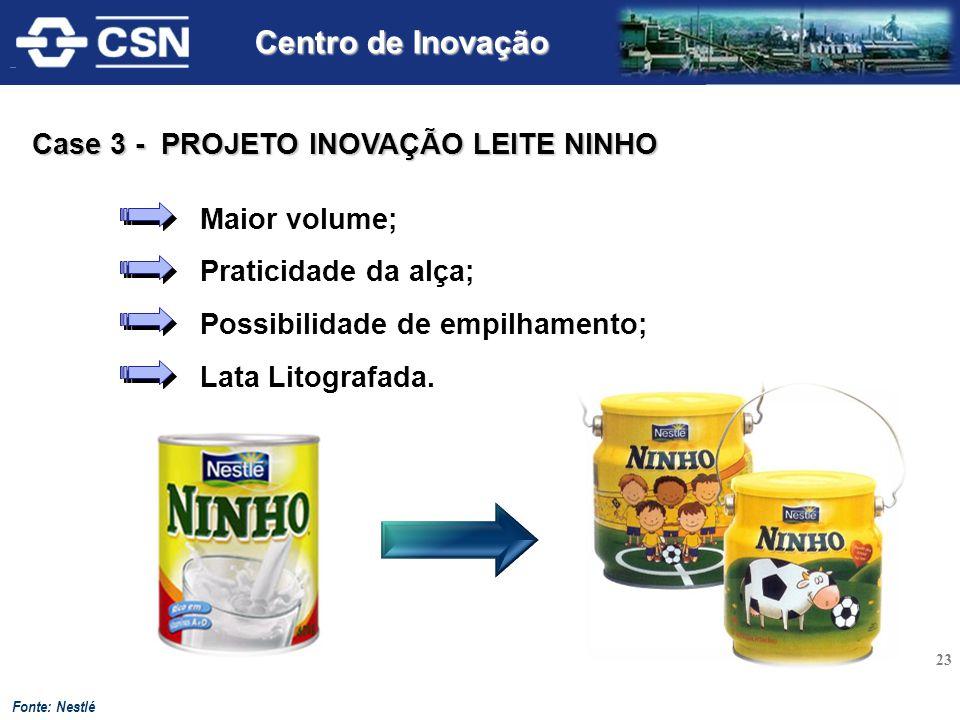 Fonte: Nestlé Maior volume; Praticidade da alça; Possibilidade de empilhamento; Lata Litografada. Case 3 - PROJETO INOVAÇÃO LEITE NINHO 23 Centro de I