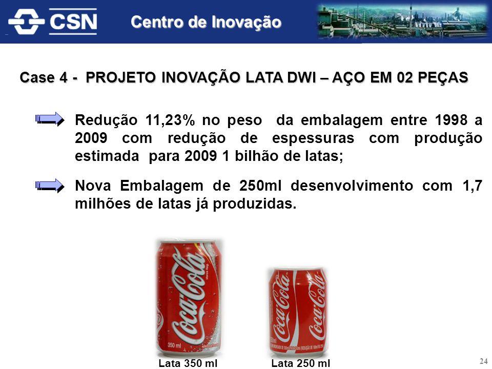 Redução 11,23% no peso da embalagem entre 1998 a 2009 com redução de espessuras com produção estimada para 2009 1 bilhão de latas; Nova Embalagem de 2