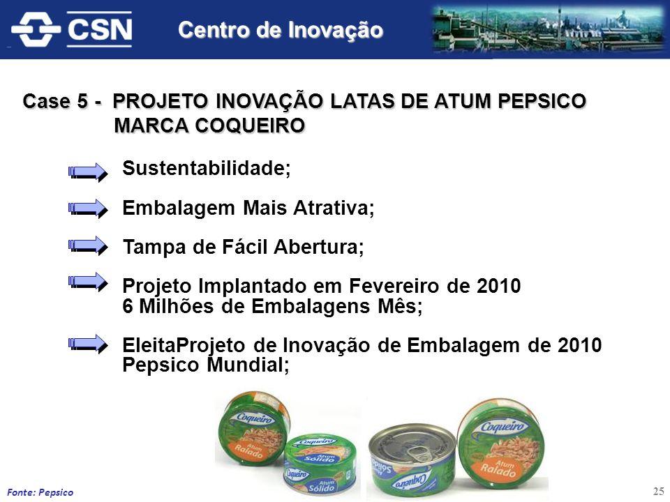 Case 5 - PROJETO INOVAÇÃO LATAS DE ATUM PEPSICO MARCA COQUEIRO MARCA COQUEIRO 25 Centro de Inovação Sustentabilidade; Embalagem Mais Atrativa; Tampa d
