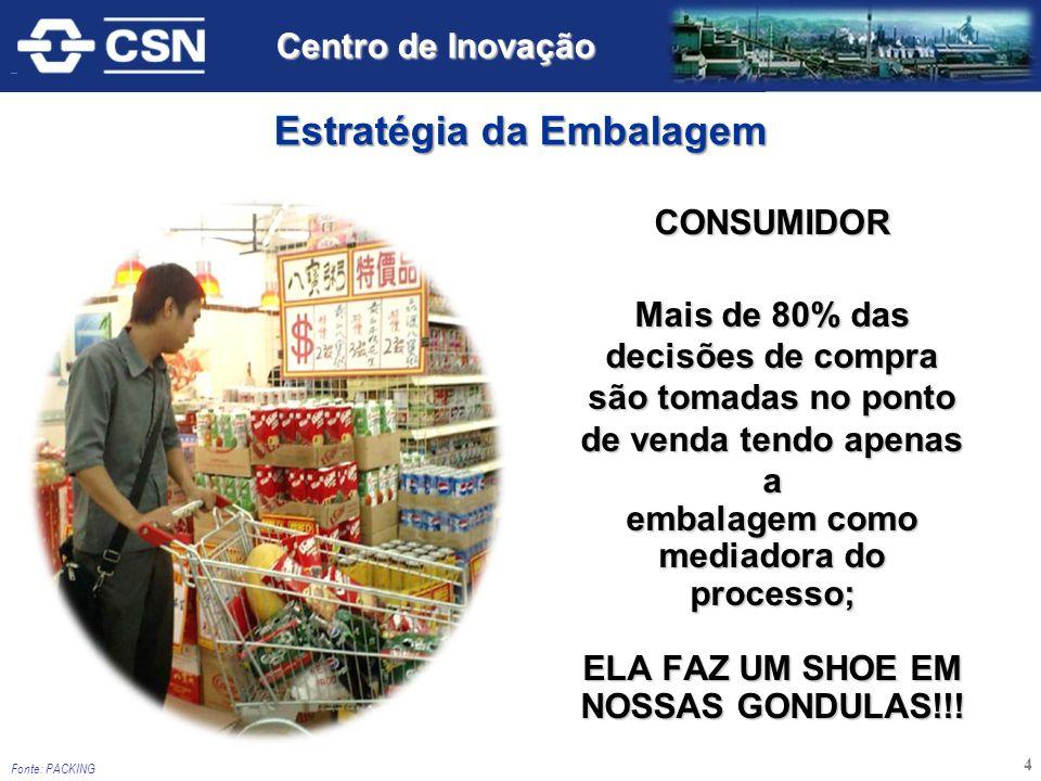 CONSUMIDOR Mais de 80% das decisões de compra são tomadas no ponto de venda tendo apenas a embalagem como mediadora do processo; ELA FAZ UM SHOE EM NO