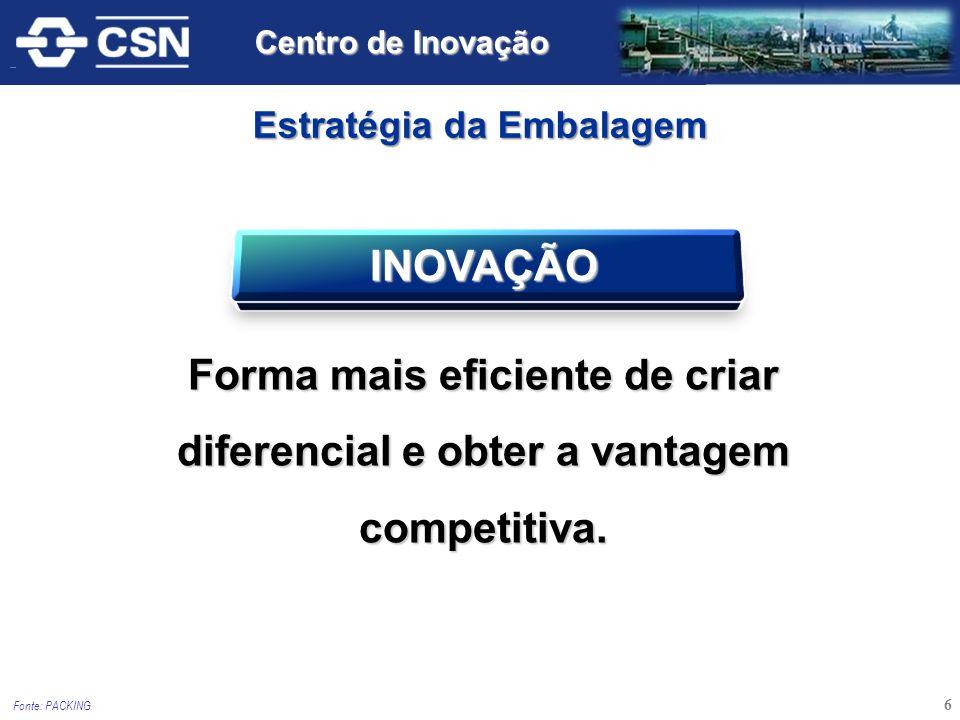 Fonte: PACKING Estratégia da Embalagem INOVAÇÃO Forma mais eficiente de criar diferencial e obter a vantagem competitiva. 6 Centro de Inovação