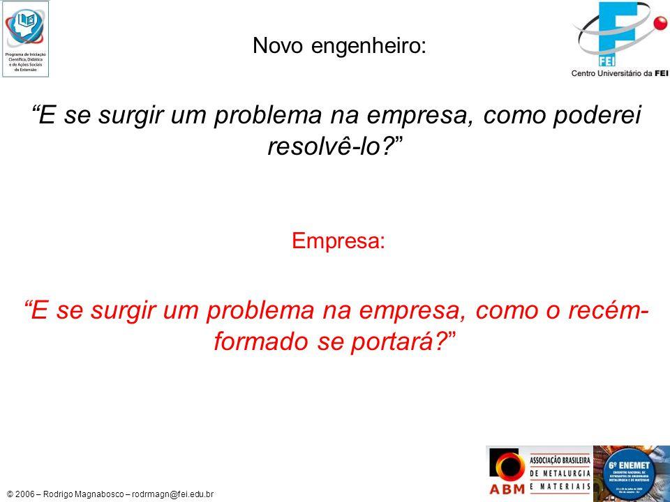 © 2006 – Rodrigo Magnabosco – rodrmagn@fei.edu.br E se surgir um problema na empresa, como poderei resolvê-lo? Novo engenheiro: E se surgir um problem