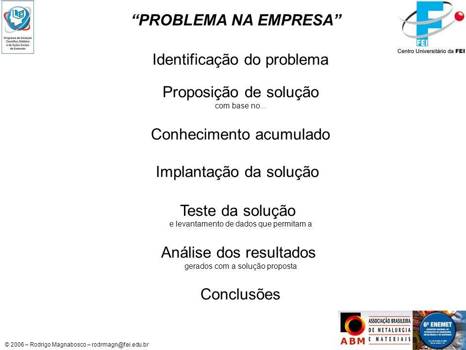 © 2006 – Rodrigo Magnabosco – rodrmagn@fei.edu.br PROBLEMA NA EMPRESA Identificação do problema Proposição de solução com base no... Conhecimento acum