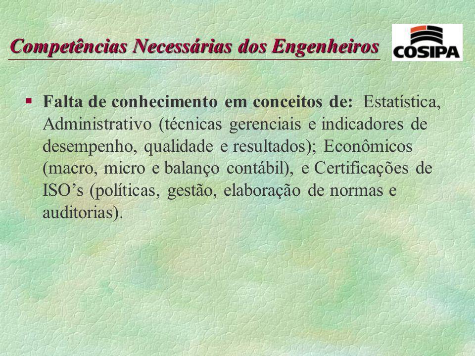 Competências Necessárias dos Engenheiros Pontos Negativos §Falta de Flexibilidade para: ajustar o conhecimento teórico à realidade/condições da empres