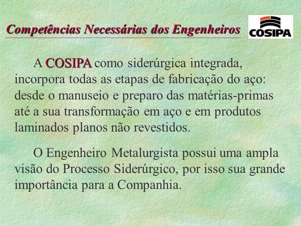 Competências Necessárias dos Engenheiros COSIPA - Companhia Siderúrgica Paulista www.cosipa.com.br