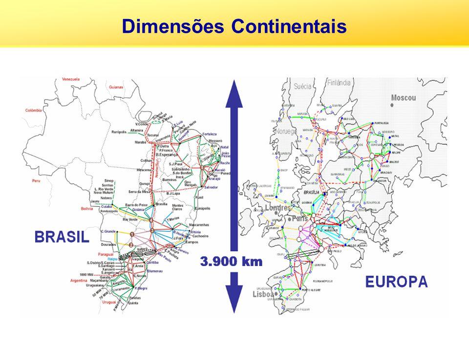 Hidro83.752 MW – 78,7 % Térmica 20.407 MW – 19,2 % Nuclear 2.007 MW – 1,9 % Eólica 237 MW – 0,2 % Consumidores 59,3 milhões Produção de Energia 433 TWh/ano (58% da América do Sul) Ponta 64.886 MW Consumidores 59,3 milhões Produção de Energia 433 TWh/ano (58% da América do Sul) Ponta 64.886 MW 106.403 MW Linhas de Transmissão: 90.855 km 54% 73% 34% 46% 27% 66% Geração Transmissão Distribuição ESTATAIS PRIVADAS Fonte: Aneel abril/2007Inclui importação: 8.170 MW Capacidade Instalada