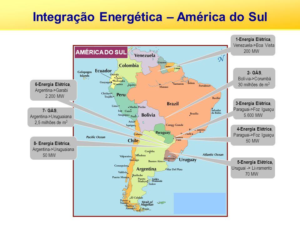 1-Energia Elétrica, Venezuela->Boa Vista 200 MW 3-Energia Elétrica, Paraguai->Foz Iguaçu 5.600 MW 4-Energia Elétrica, Paraguai->Foz Iguaçu 50 MW 6-Ene