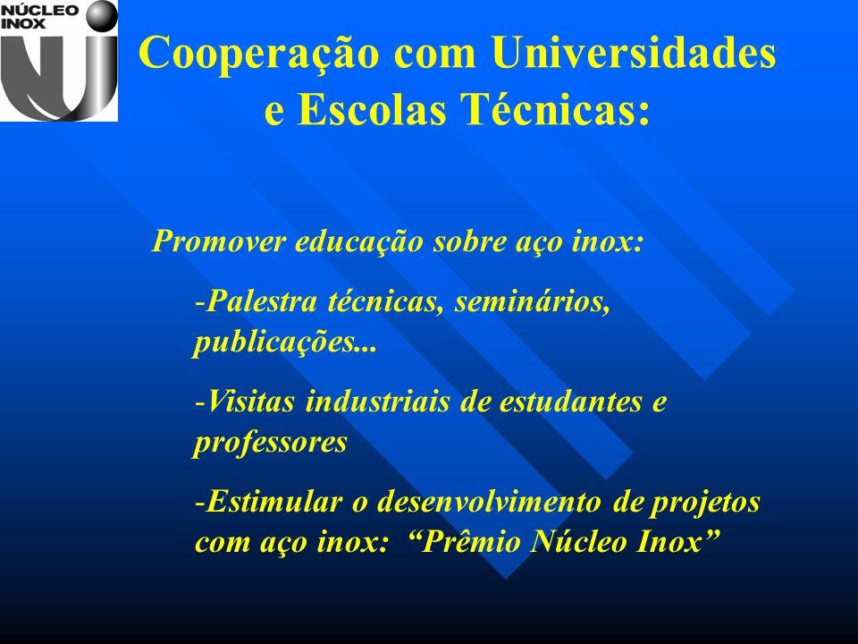 Cooperação com Universidades e Escolas Técnicas: Promover educação sobre aço inox: -Palestra técnicas, seminários, publicações... -Visitas industriais