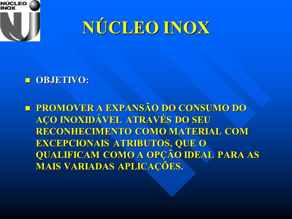 NÚCLEO INOX OBJETIVO: OBJETIVO: PROMOVER A EXPANSÃO DO CONSUMO DO AÇO INOXIDÁVEL ATRAVÉS DO SEU RECONHECIMENTO COMO MATERIAL COM EXCEPCIONAIS ATRIBUTO