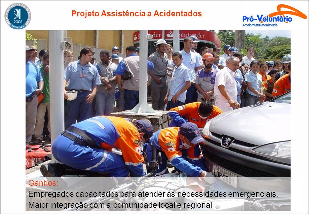 Projeto Assistência a Acidentados Ganhos: Empregados capacitados para atender as necessidades emergenciais. Maior integração com a comunidade local e