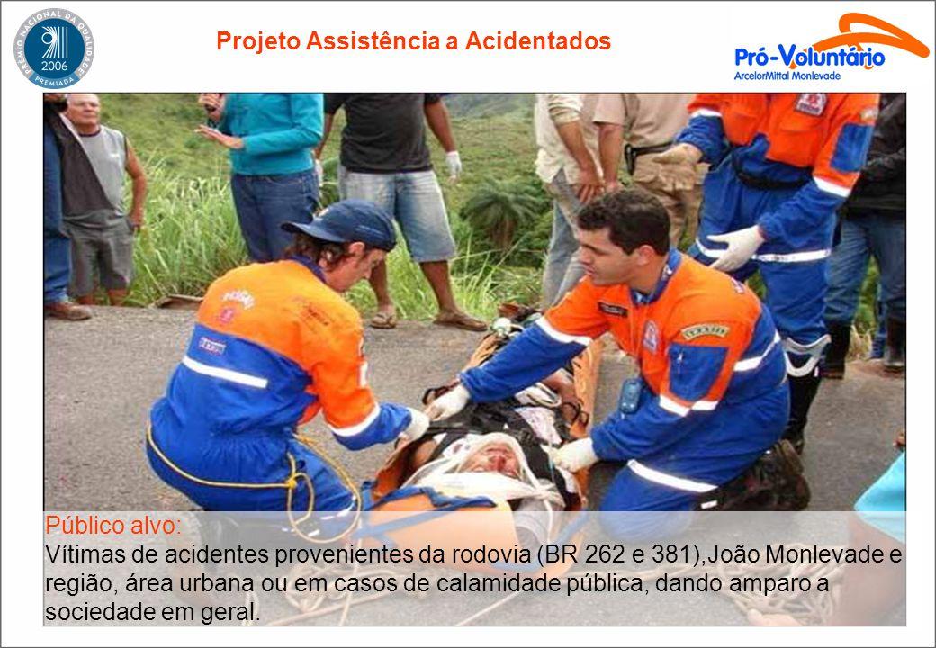 Projeto Assistência a Acidentados Público alvo: Vítimas de acidentes provenientes da rodovia (BR 262 e 381),João Monlevade e região, área urbana ou em casos de calamidade pública, dando amparo a sociedade em geral.